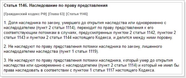 Статья 1146 ГК РФ